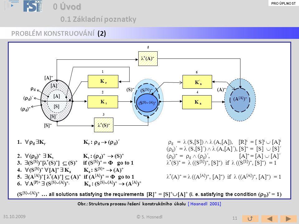 Obr.: Struktura procesu řešení konstrukčního úkolu [ Hosnedl 2001]
